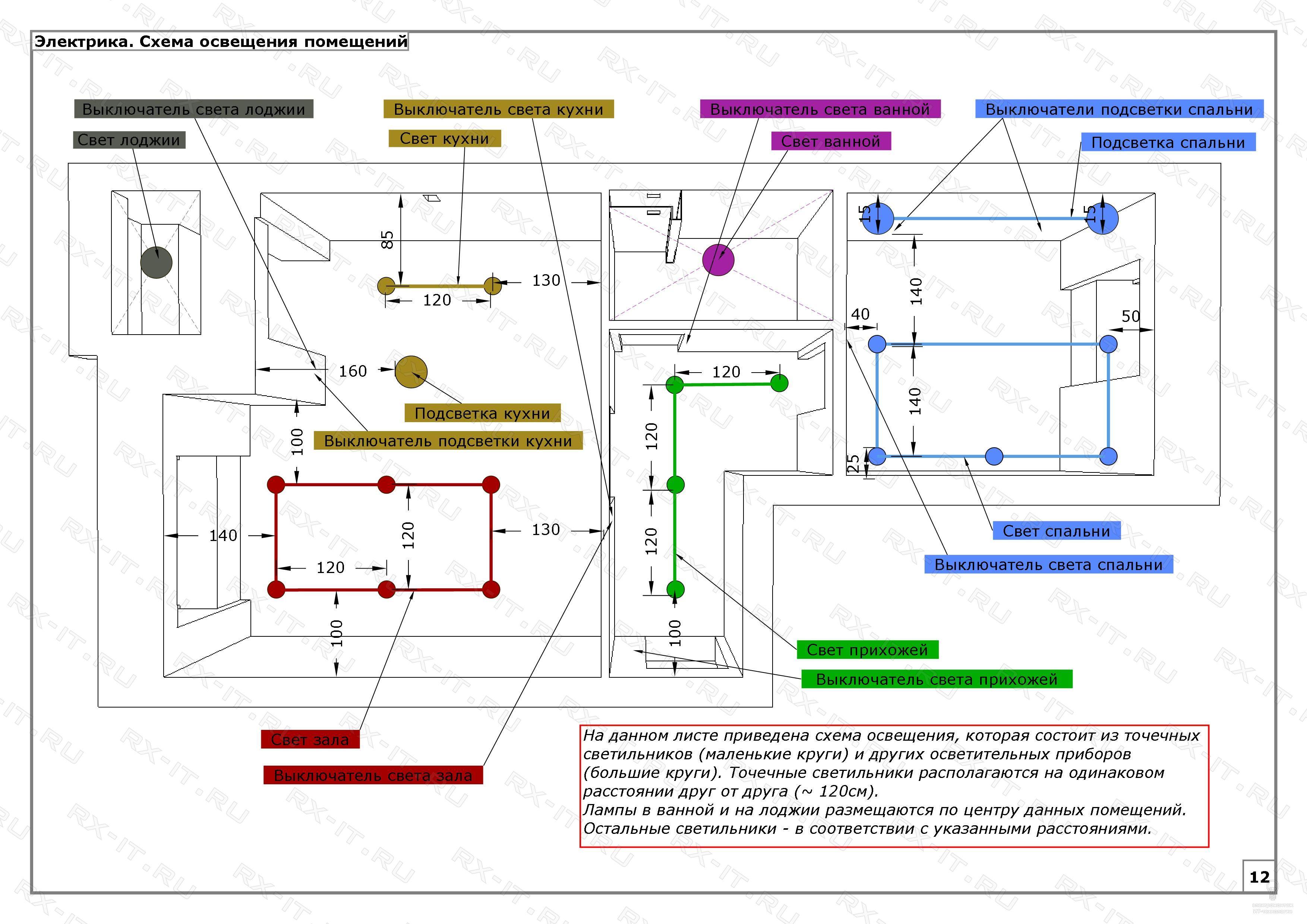 Цепи освещения и схемы управления освещением 83