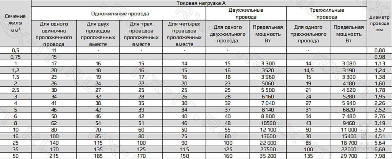 Сенсационное порно русских жен и их измен