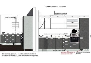 Только кухня + РЩ под неё (август 2017)